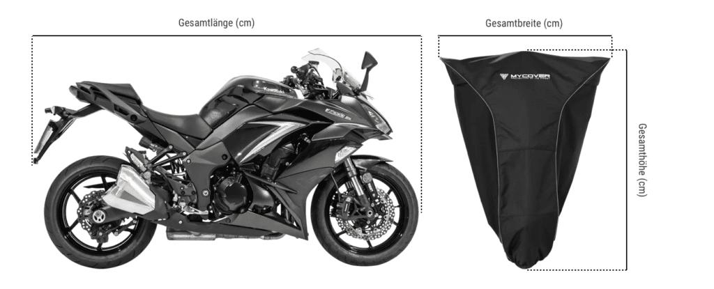 Motorradplane Größenempfehlung